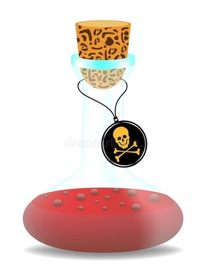 symbol för skalle för tecken för flaskfaralaboratorium royaltyfri illustrationer