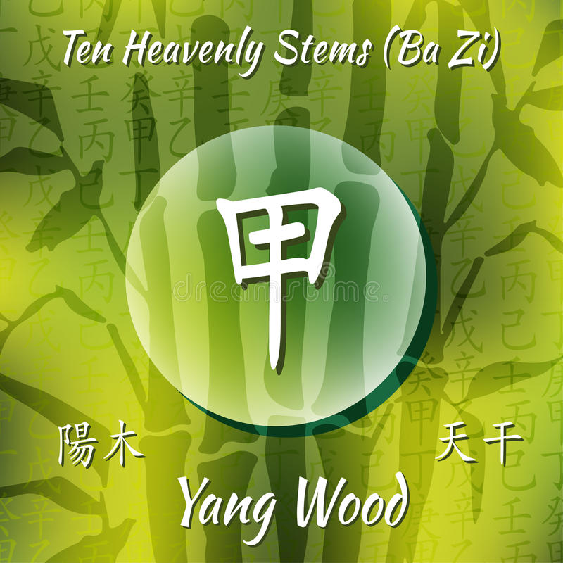 Symbol från kinesiska hieroglyf vektor illustrationer