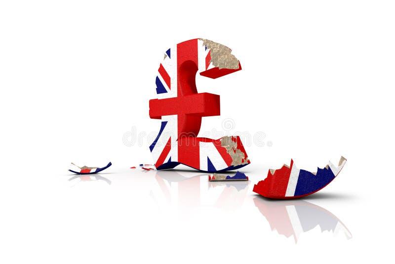 Symbol powyginany Brytyjski funt po Brexit ilustracja wektor