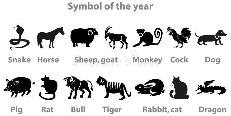 Symbol rok royalty ilustracja