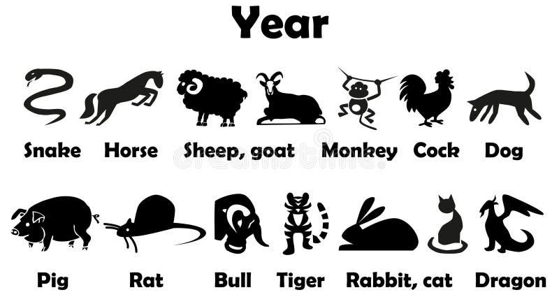 Symbol rok zwierzęta royalty ilustracja