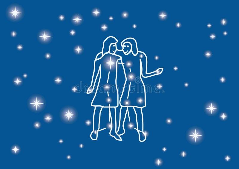 symbol zodiakalny ilustracji