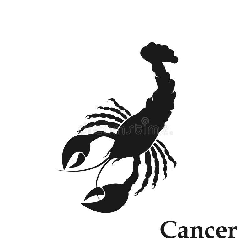 Symbole astrologique de signe de zodiaque de Cancer icône d'isolement d'horoscope dans le style simple illustration de vecteur