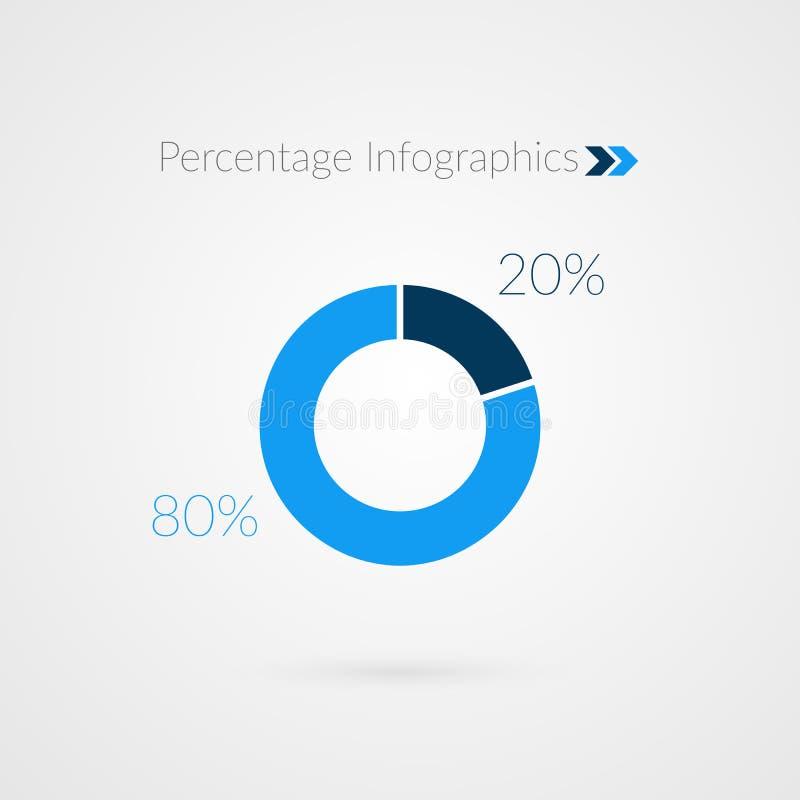 symbole bleu de graphique circulaire de 20 80 pour cent Infographics de vecteur de pourcentage Tableau de cercle illustration stock