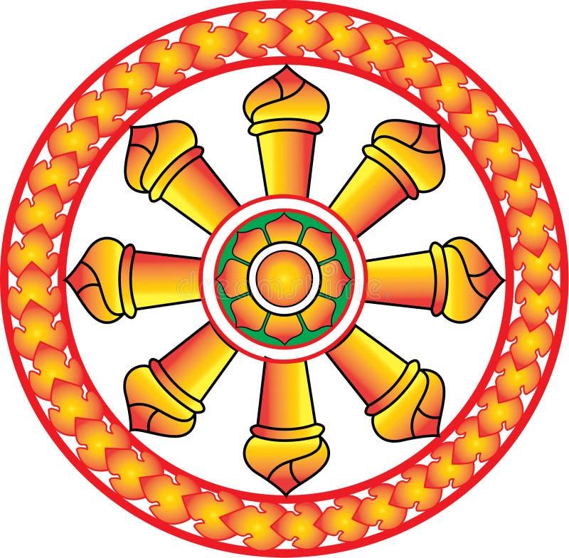 Symbole bouddhiste (JPG +EPS) photo stock