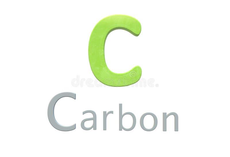 Symbole chimique de carbone comme dans la table périodique illustration stock