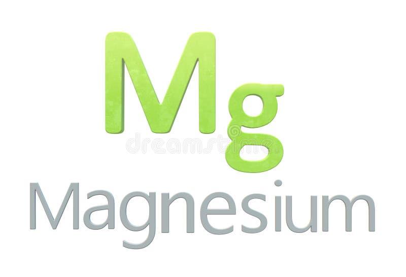 Symbole chimique de magnésium comme dans la table périodique illustration stock
