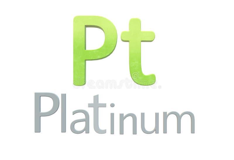 Symbole chimique de platine comme dans la table périodique illustration de vecteur