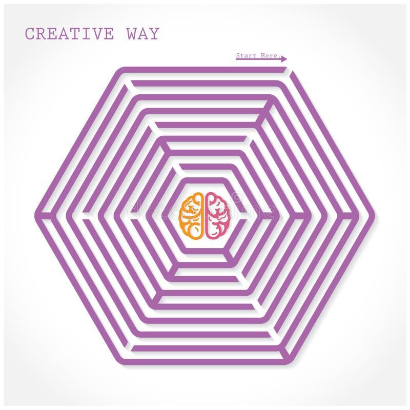 Symbole créatif de cerveau au milieu de labyrinthe hexagonal illustration stock