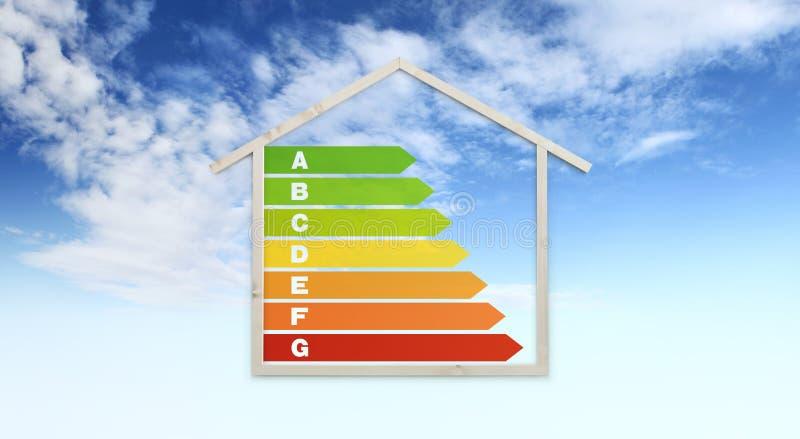 Symbole de diagramme de forme et de rendement énergétique de Chambre, d'isolement sur le fond de ciel, bâtiments verts, durabilit image stock