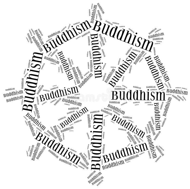 Symbole de religion de bouddhisme Illustration de nuage de Word illustration libre de droits