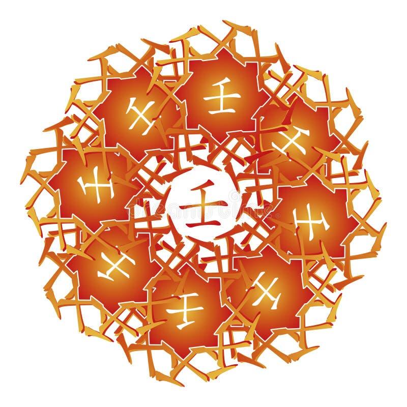 Symbole des hiéroglyphes chinois illustration de vecteur
