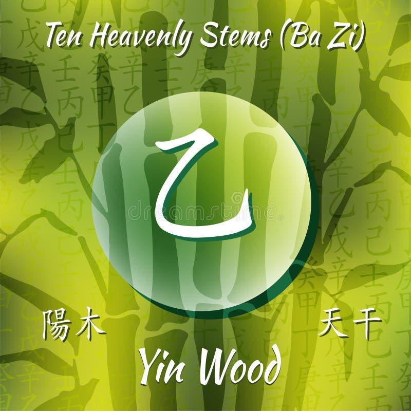 Symbole des hiéroglyphes chinois illustration libre de droits