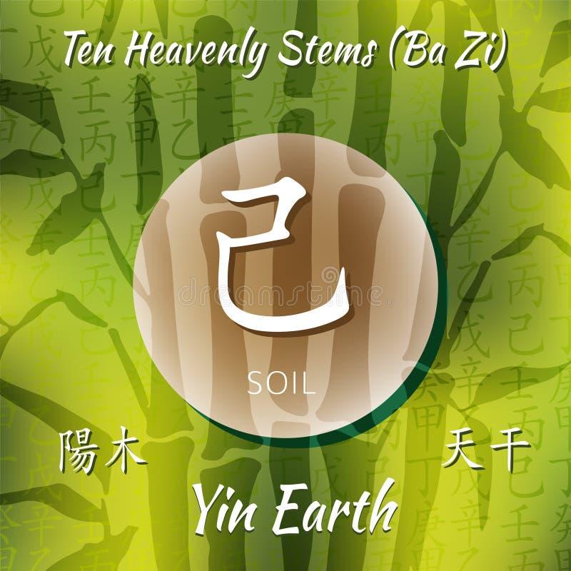Symbole des hiéroglyphes chinois illustration stock