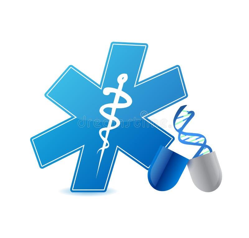 symbole médical, ADN et pilules Illustration illustration de vecteur