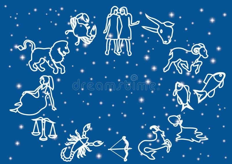 symbole zodiakalni royalty ilustracja