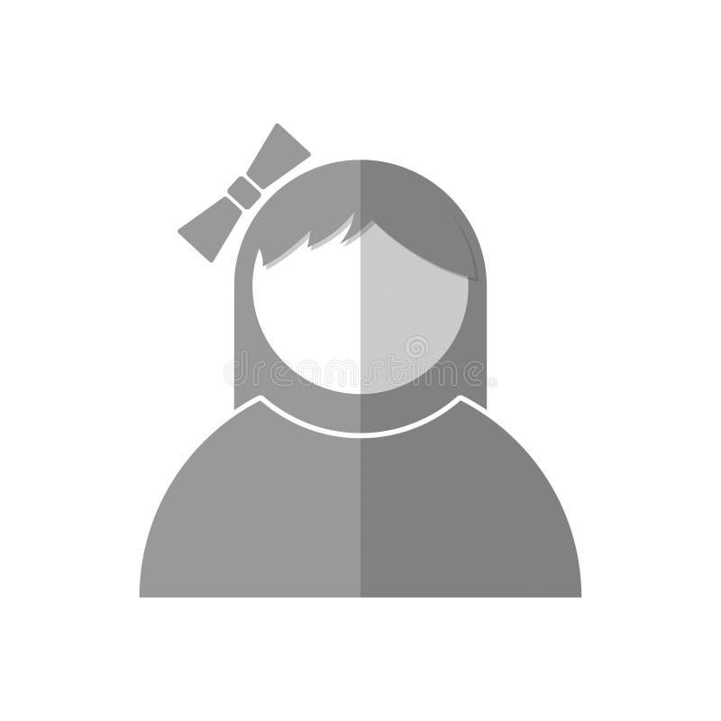 Symbolen för Avatarprofilbilden ställde in inklusive kvinnlig stock illustrationer