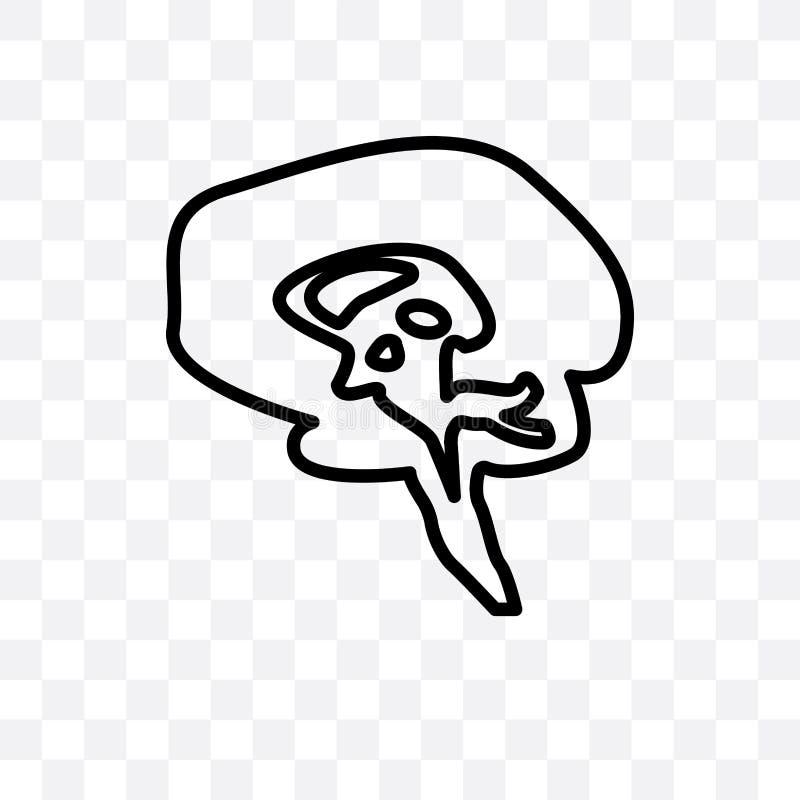 Symbolen för vektorn för hjärnkropporganet som kan den linjära isoleras på genomskinlig bakgrund, begrepp för stordia för hjärnkr vektor illustrationer