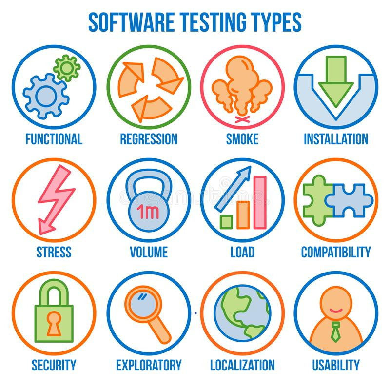 Symbolen ställde in med typer av programvara som testar, linjära symboler, vektor vektor illustrationer