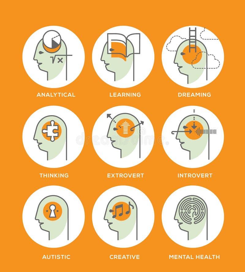 Symboler av tillstånd för mänsklig mening royaltyfri illustrationer