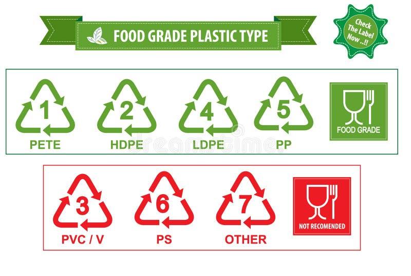 Symboler för återvinning för matkvalitet plast- royaltyfri illustrationer