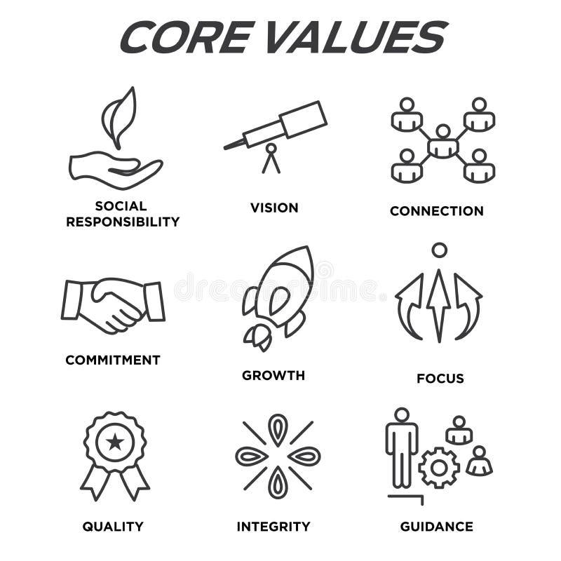 Symboler för översikt för företagskärnavärden för Websites eller Infographics vektor illustrationer