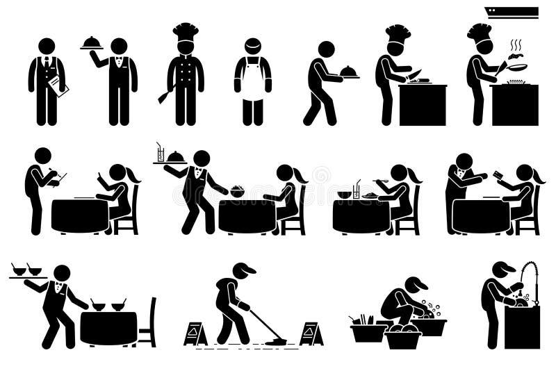 Symboler för arbetare, anställda och kunder på restaurangen vektor illustrationer