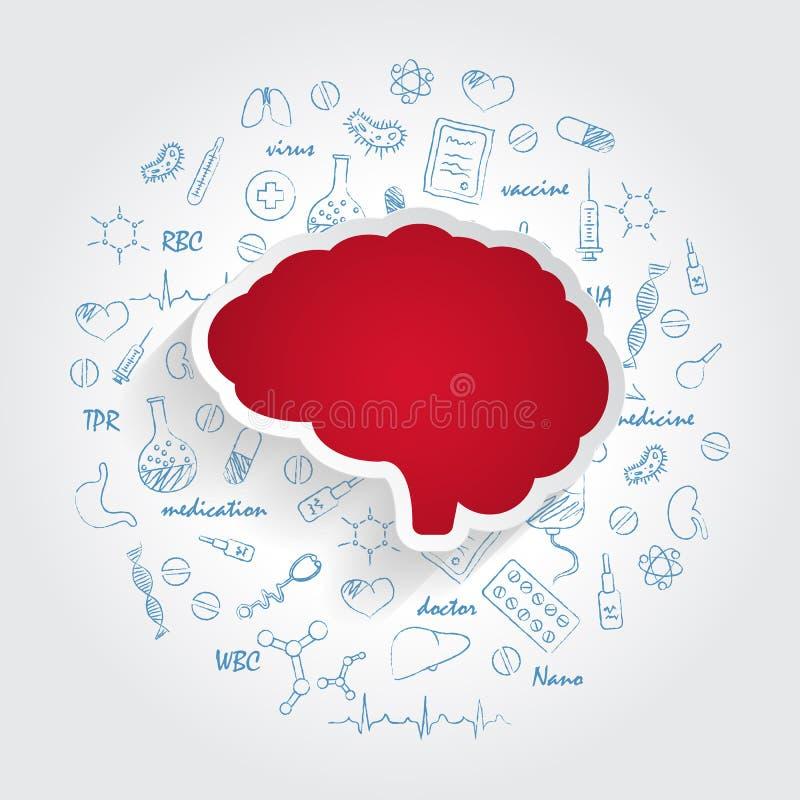 Symboler för medicinska specialiteter Neurologi och Brain Concept Vektorillustration med hand dragit medicinklotter stock illustrationer