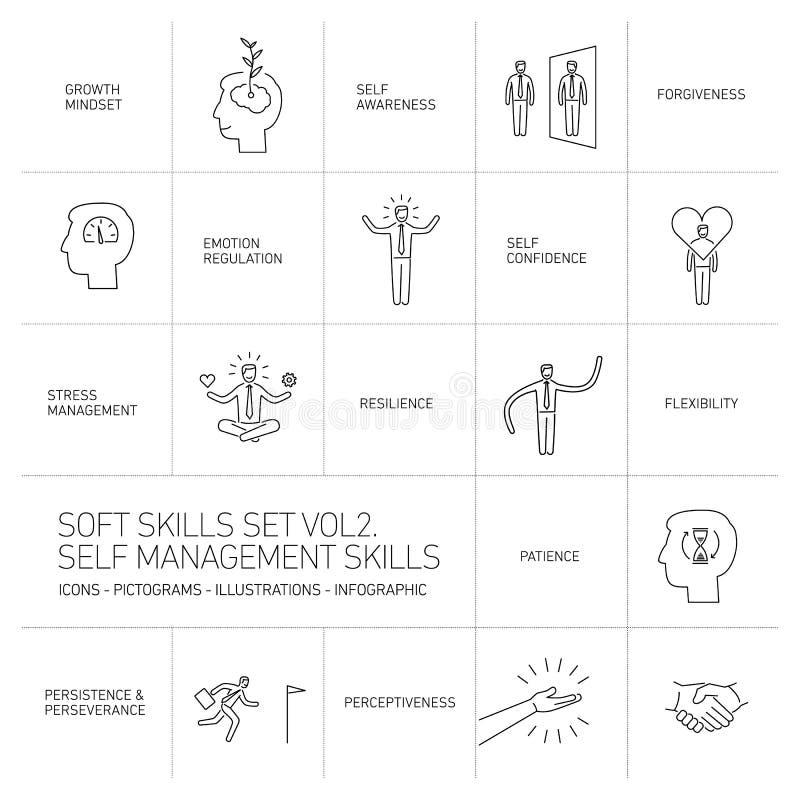 Symboler för mjuk expertis för självledning linjära royaltyfri illustrationer