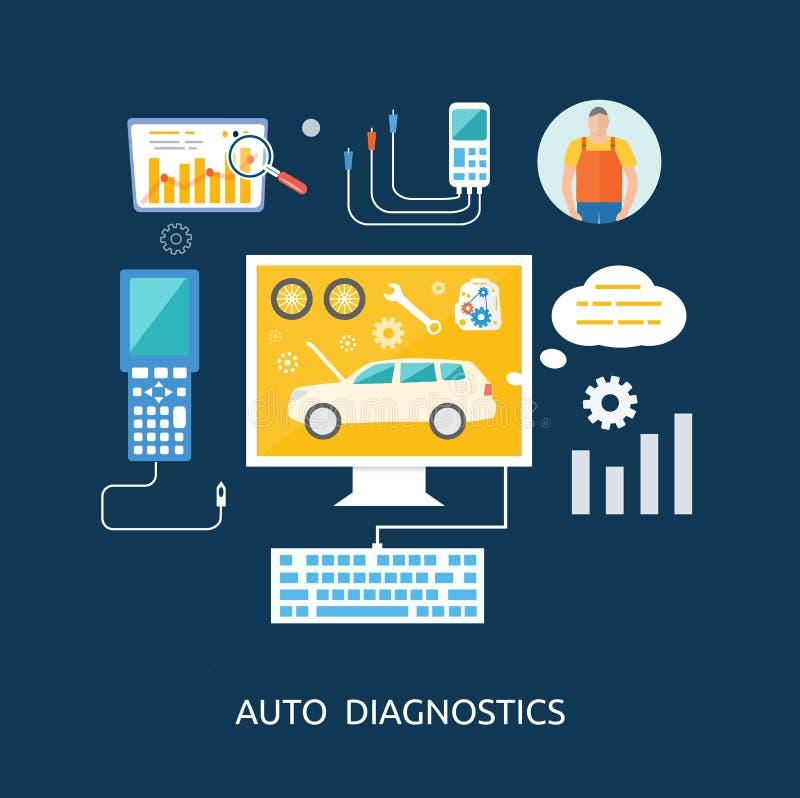Symboler för tjänste- lägenhet för auto mekaniker av underhåll vektor illustrationer
