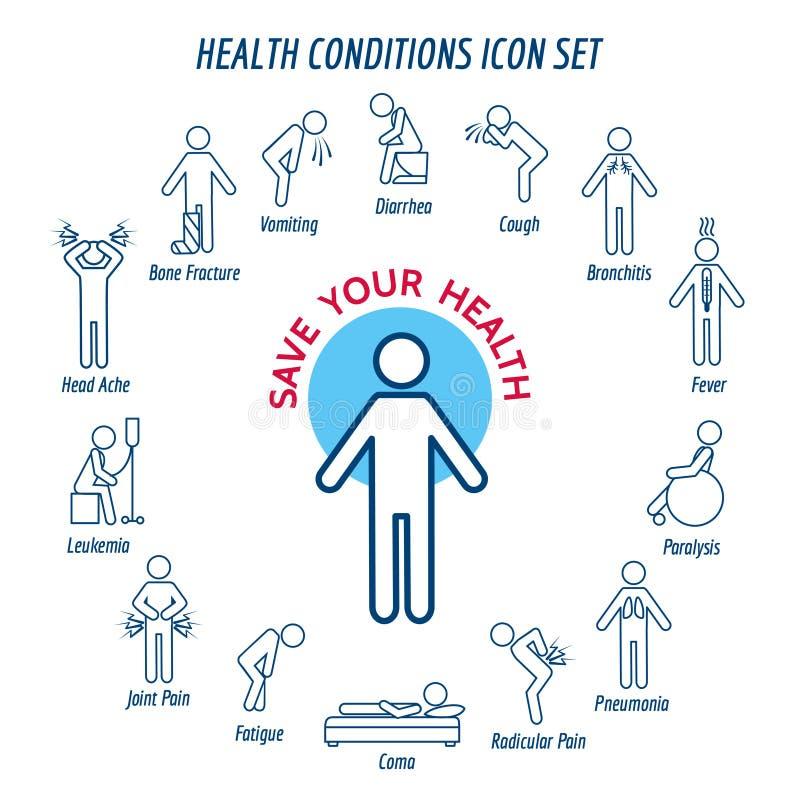 Symboler för vård- villkor royaltyfri illustrationer