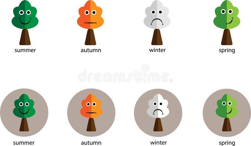 Symboler med säsongerna och sinnesrörelserna royaltyfri illustrationer