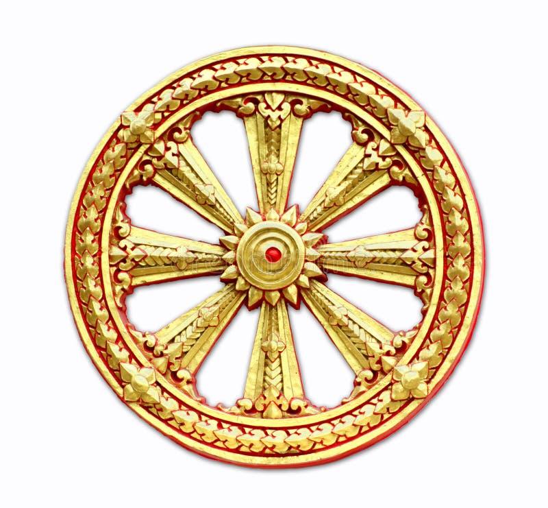 Symboles Bouddhistes Photo stock