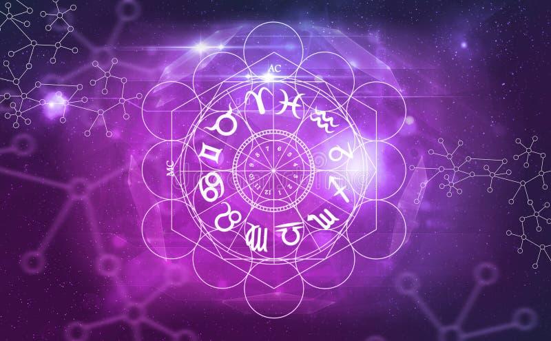 Symboles d'astrologie d'horoscope illustration stock