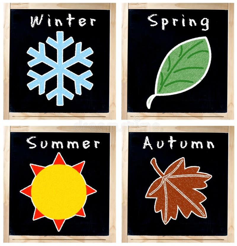 Symboles de saisons sur le tableau photo libre de droits