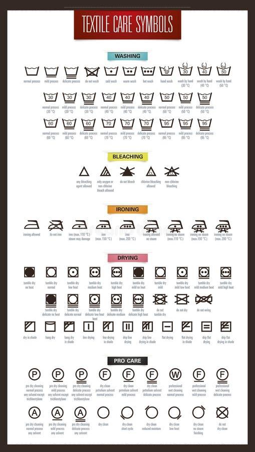 Symboles de soin de textile images stock