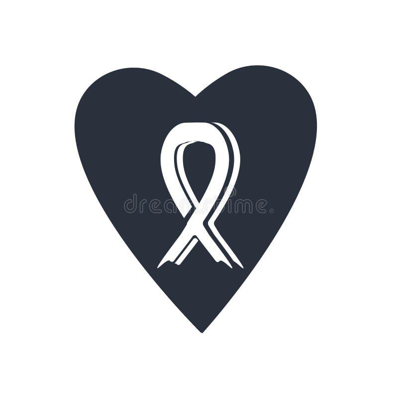 Symboliskt tecken och symbol för vektor för cancerbandsymbol som isoleras på vit bakgrund, symboliskt begrepp för cancerbandlogo vektor illustrationer