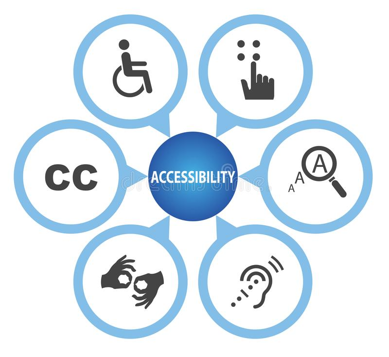 Free Symbols Of Accessibility, Accessibility Icon Set Stock Images - 132223694