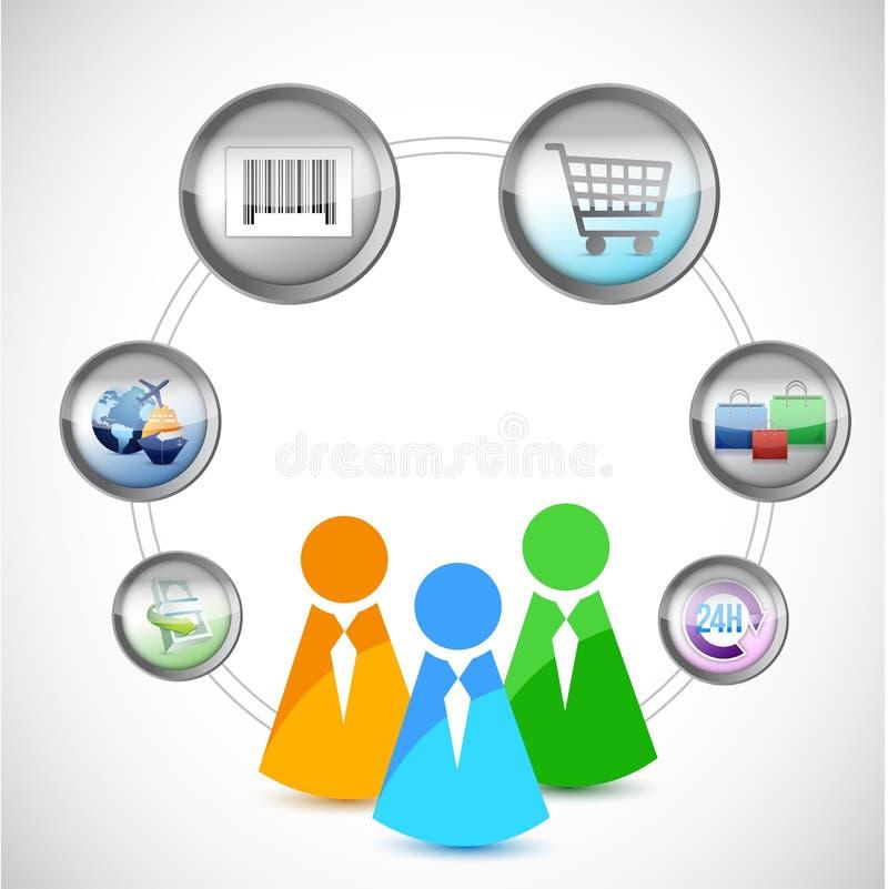 SymbolsE-kommers och online-shoppingbegrepp vektor illustrationer