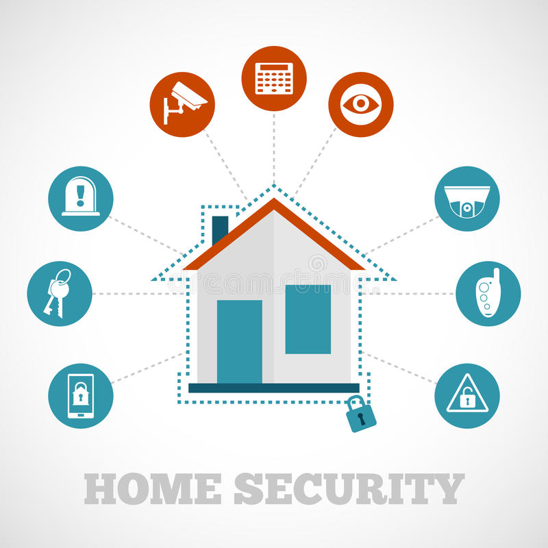 Symbolslägenhet för hem- säkerhet vektor illustrationer
