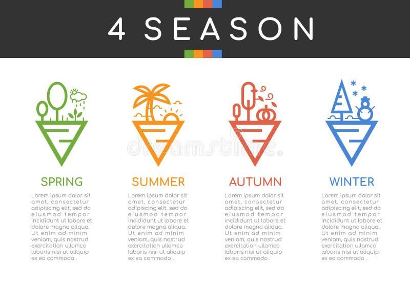 symbolstecknet för 4 säsong med linjen vektorn för tecknet för hösten och för vintern för sommar för vår för stil för gränsabstra royaltyfri illustrationer