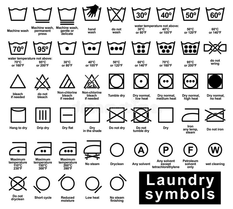 Symbolsuppsättning av tvätterisymboler stock illustrationer