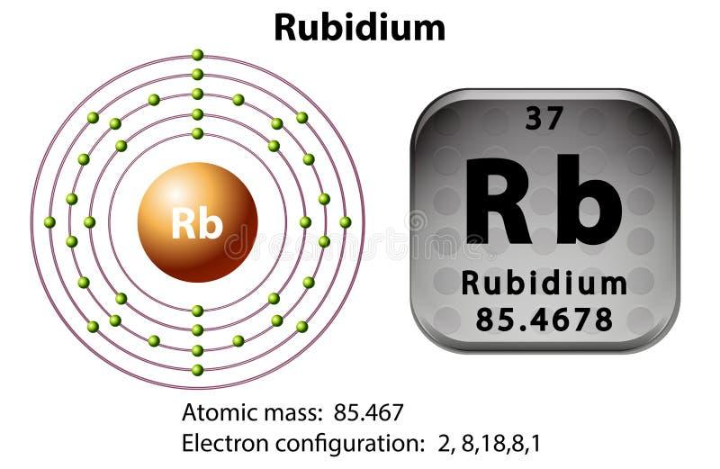 Symbolu i elektronu diagram dla Rubidium royalty ilustracja