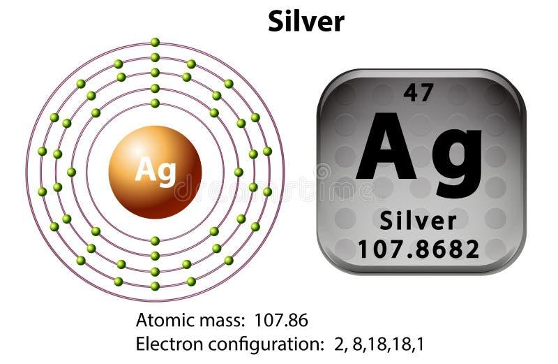 Symbolu i elektronu diagram dla srebra ilustracji