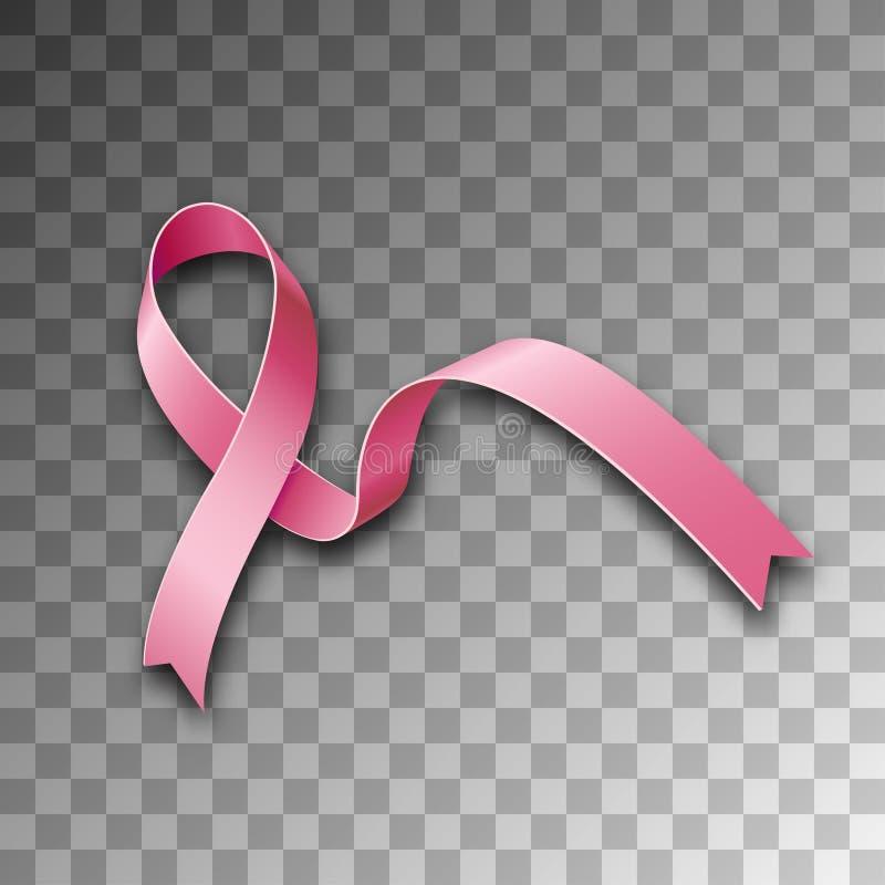 Symbolu Różowy faborek, nowotwór piersi świadomość royalty ilustracja