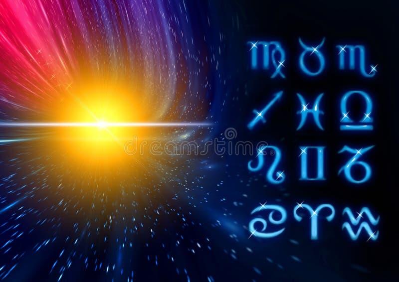 symbolu zodiak dwanaście ilustracji