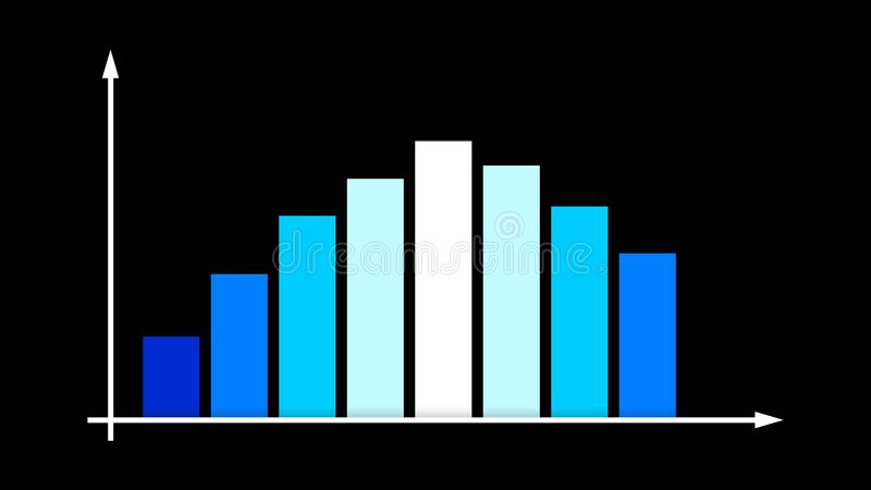 Symmetrical Colorful Business Bar Graph. A businesslike 3d rendering of a symmetrical bar graph with blue, celeste and white columns turning into white and royalty free illustration