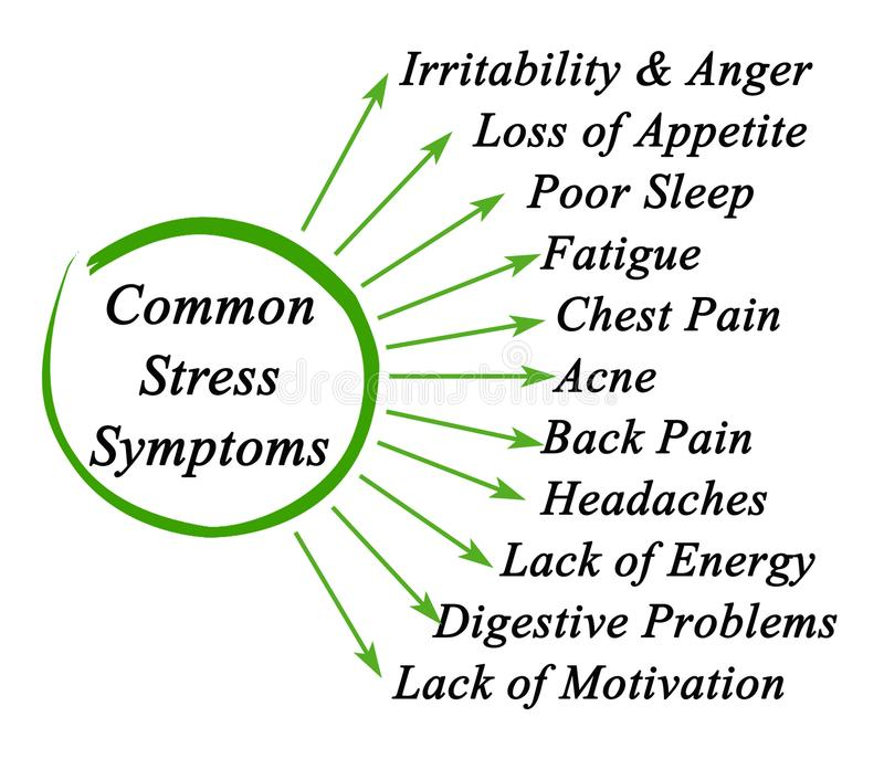 Symptômes communs d'effort illustration stock