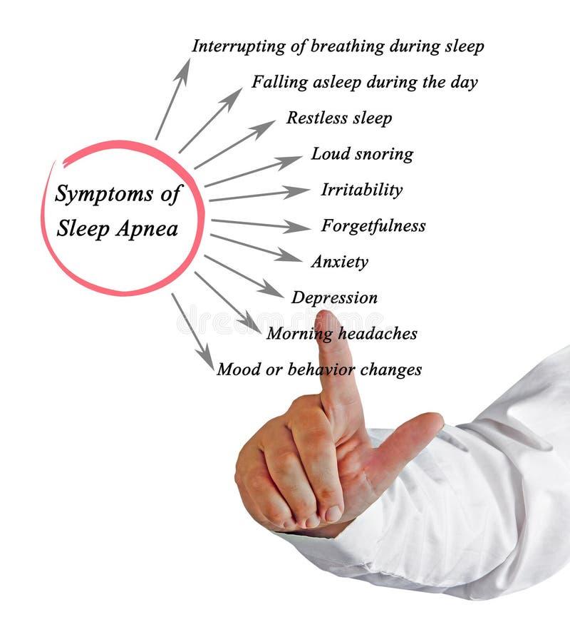 Symptômes d'apnée du sommeil photographie stock libre de droits