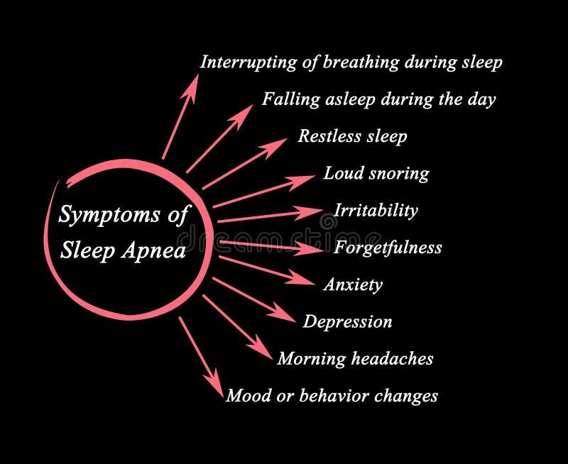 Symptômes d'apnée du sommeil illustration libre de droits